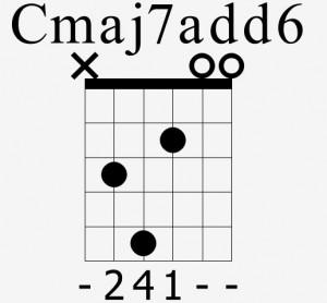 Przekonania oparte na mitach traktowane serio i akord Cmaj7add6