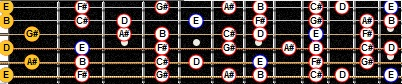 Eudajmonizm zrozumiany, metal progresywny – akord lidyjski E7(#11)