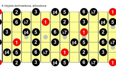 Skala lidyjska dominantowa czyli jak zdominować akordy dominantowe za pomocą alikwotów naturalnych